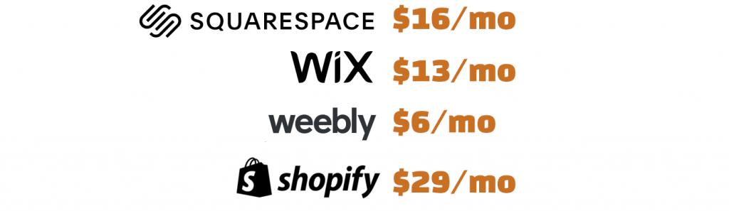 Pricing for premium web hosting platforms